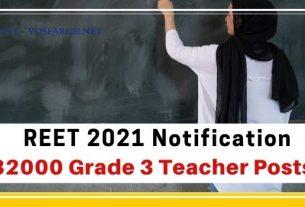 REET Recruitment 2021 Notification